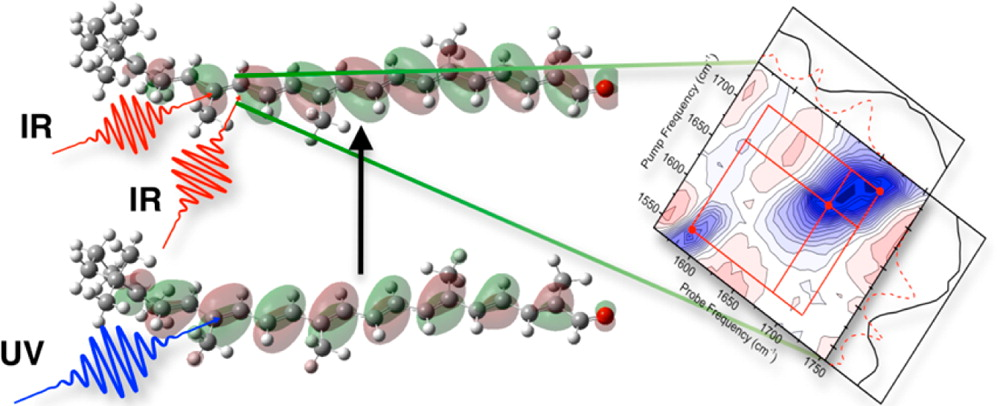 Application of Computational Protocols to Molecular Spectroscopy of Relevant Chemical Systems